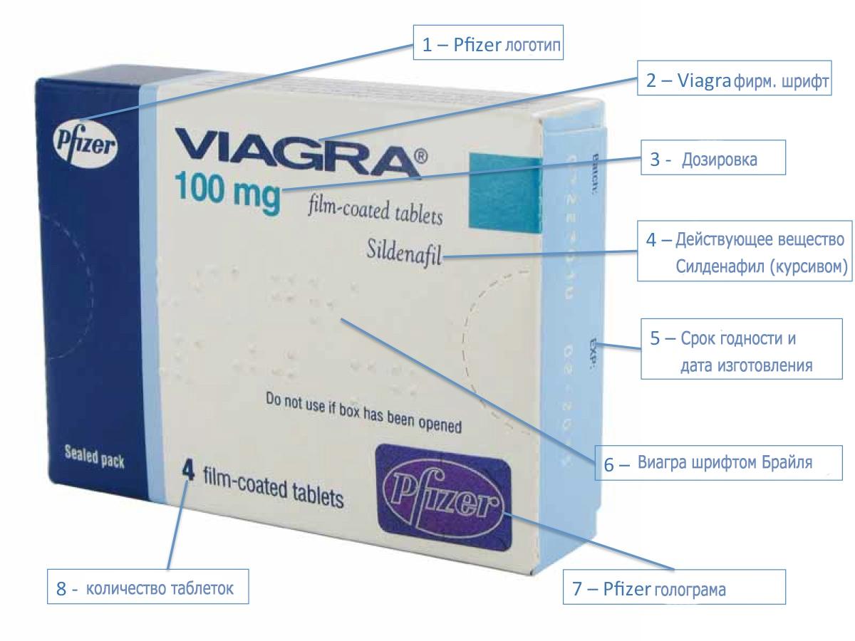 препараты для повышения потенции диабетикам