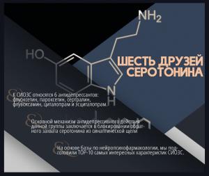 Что представляет собой Флуоксетин?