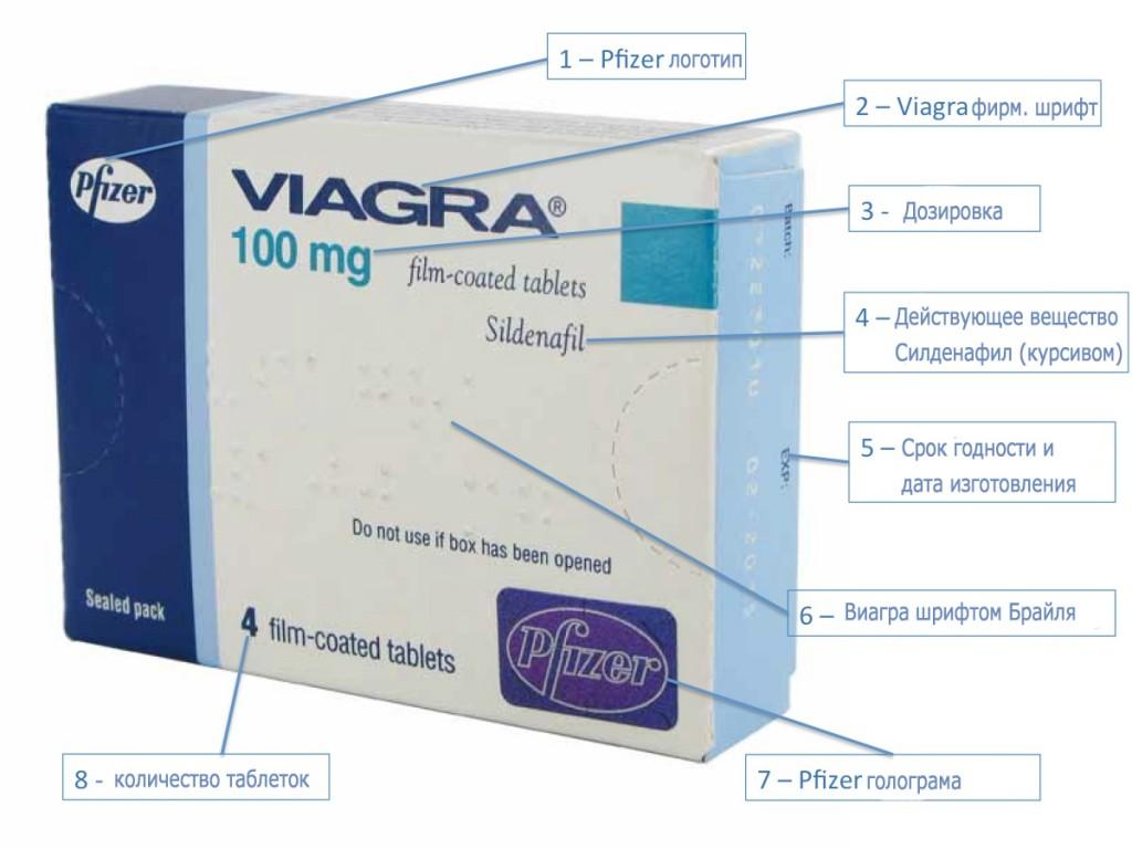 лекарства онлайн