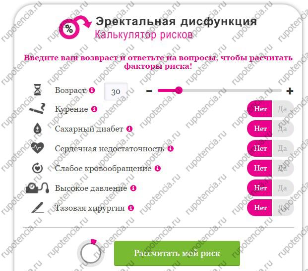 Разработан онлайн калькулятор для выявления риска импотенции